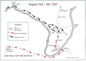 The Field of the Battle